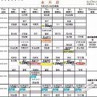 浩沙健身永升店 健身瑜伽 专业健身特惠团购 免费体验