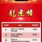 热烈祝贺何爹浏阳蒸菜荣获龙虎榜冠军!