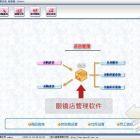 福州美萍眼镜店会员管理软件、收银软件