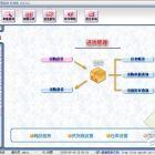 福州美萍化妆品会员管理软件、收银软件