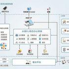 福建福州OA办公自动化系统软件开发定制公司
